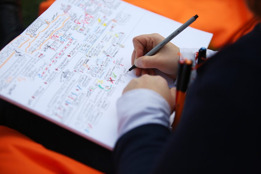 Sketch-Notes